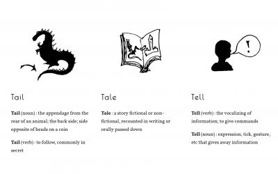 Homophones: Tail vs. Tale vs. Tell